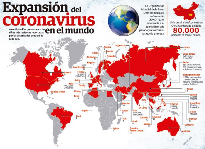 Asciende número de personas contagiadas con la COVID-19 en el mundo.