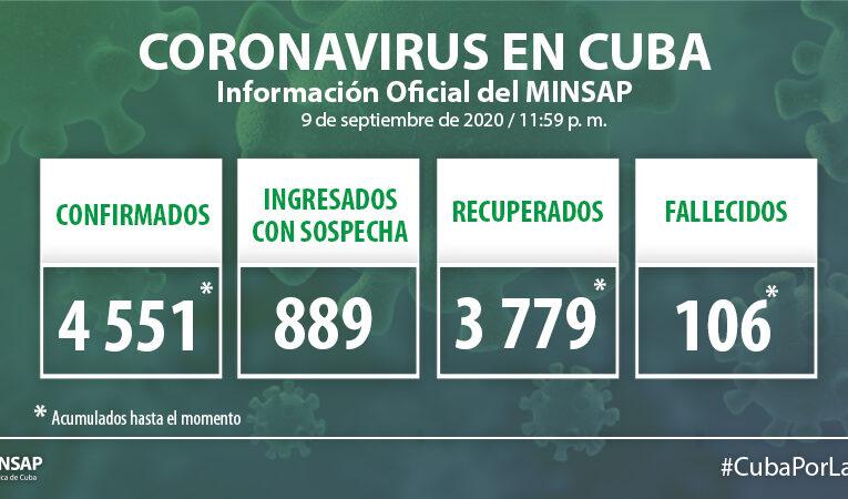 Cuba confirma 92 nuevos casos positivos a la Covid-19