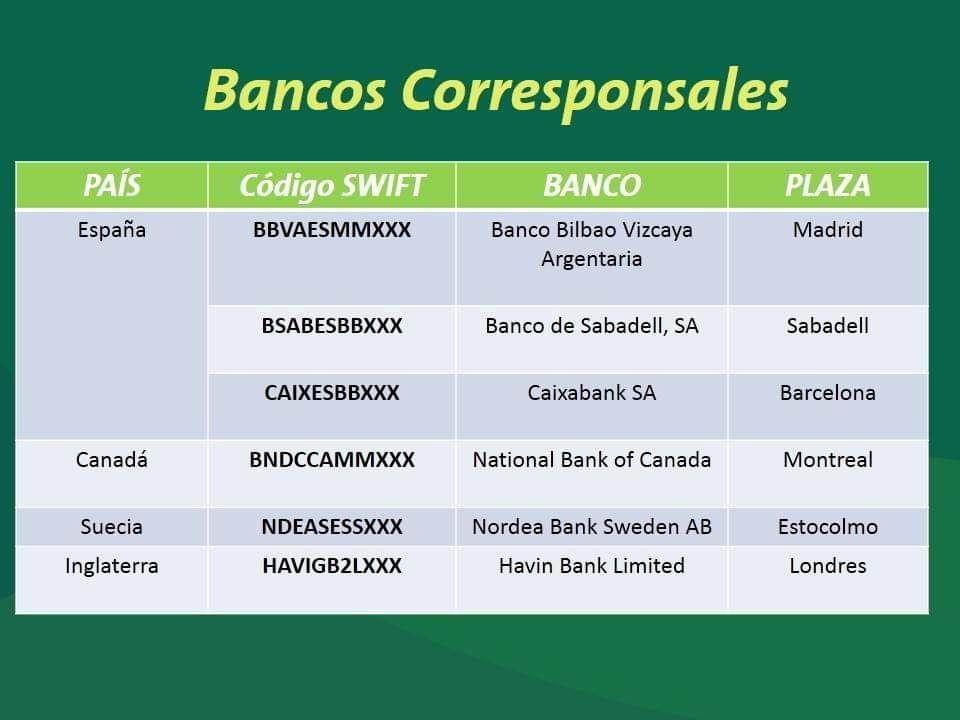Viabilizan Bancos de Cuba transferencias monetarias desde el exterior.