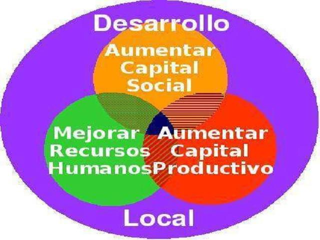 Mayabeque muestra resultados favorables en el programa de desarrollo local.