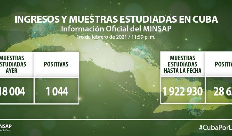 En Cuba hoy 1 044 muestras positivas a la Covid-19
