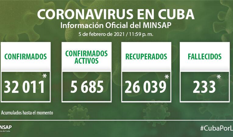 En Cuba hoy 821 muestras positivas a la Covid-19