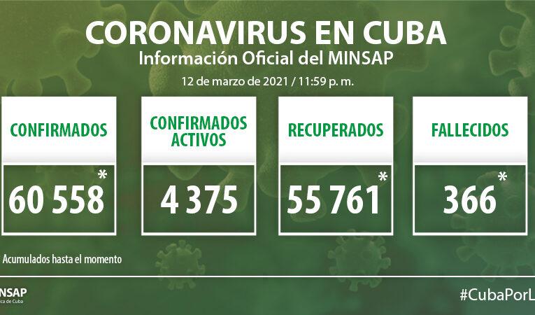 Covid-19 en Cuba, 639 muestras positivas (Infografías)
