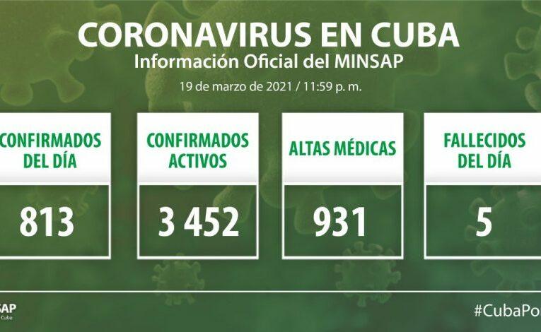Confirma Cuba 813 casos positivos a la Covid-19