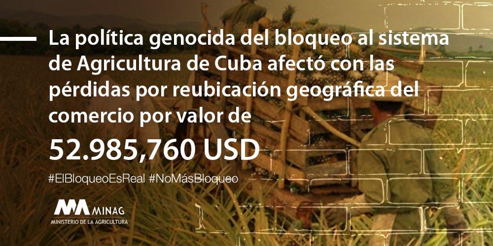 Afectaciones del bloqueo en el sector agropecuario.