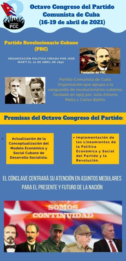 Infografía 8vo Congreso PCC