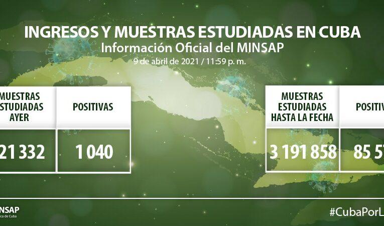 En Cuba hoy 1040 muestras positivas