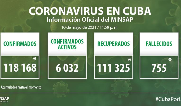 Cuba registra 1071 casos positivos a la Covid-19