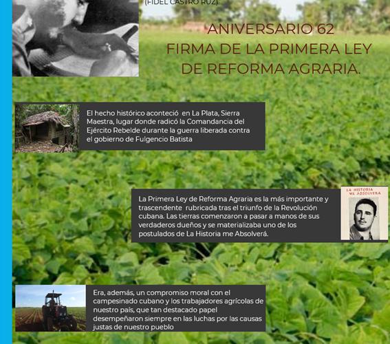 El despertar de los campesinos cubanos (Infografía)