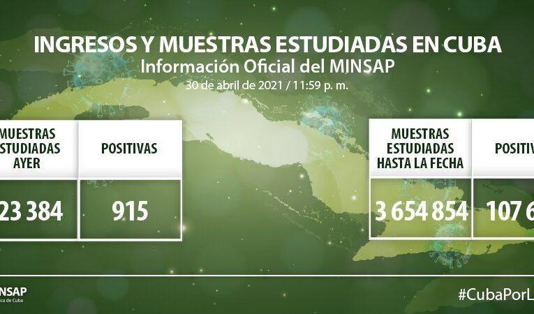 Cuba reporta hoy 915 muestras positivas a la Covid-19