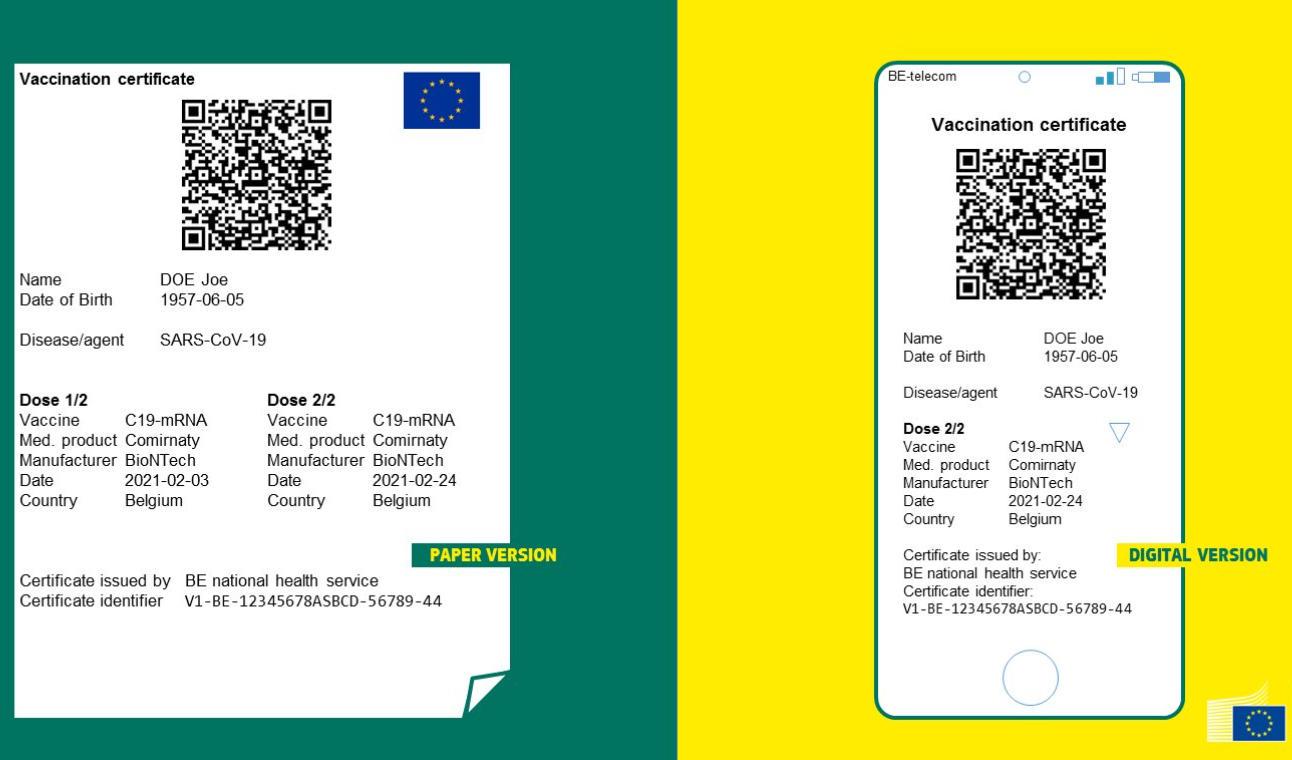 Parlamento Europeo aprueba la implantación del certificado Covid digital.