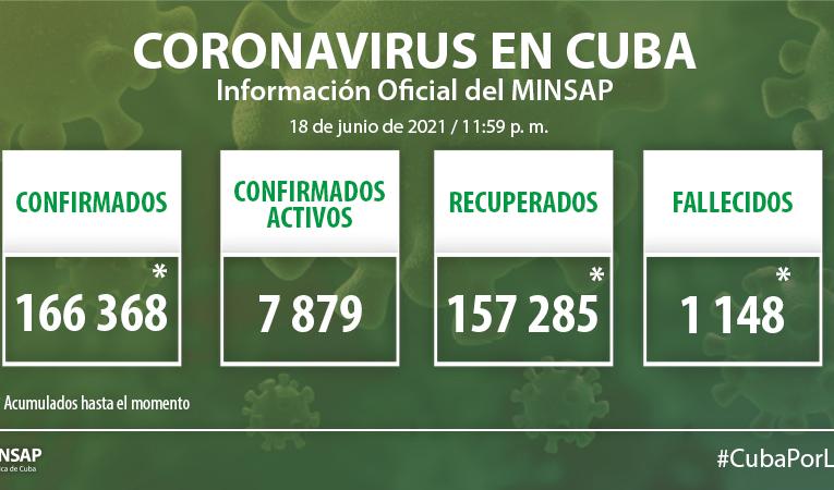 En Cuba: 1472 muestras positivas a la Covid-19