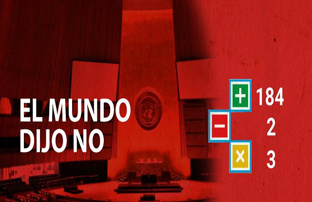 Victoria de Cuba en Naciones Unidas: 184 a favor, 2 en contra y 3 abstenciones