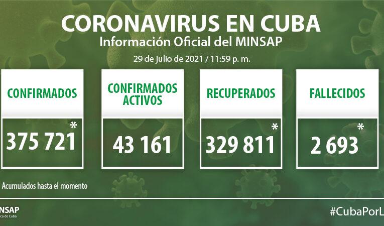 Cuba reports 8 736 new positive cases of Covid-19
