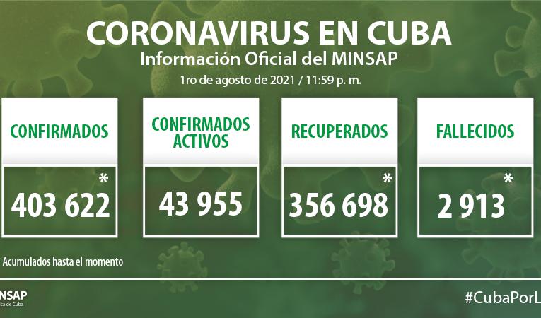 En Cuba 9279 muestras positivas a la Covid-19