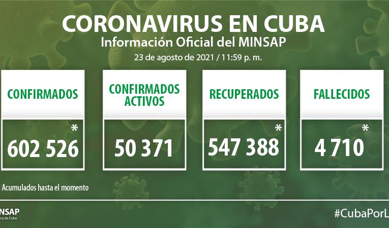 Cuba Confirms 9907 Positive Samples for Covid-1