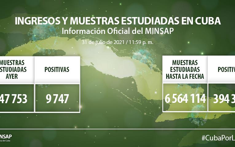 Cuba reporta 9747 muestras positivas a la Covid-19